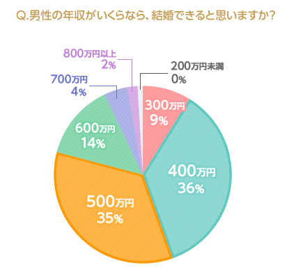 BJ婚活総研 2014年03月06日b