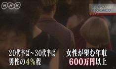 NHK シリーズ「プロジェクト2030」